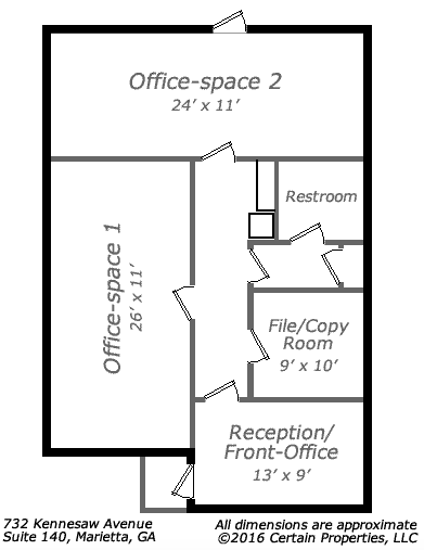 office painting costs